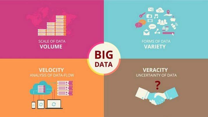 3_karakteristik_big_data